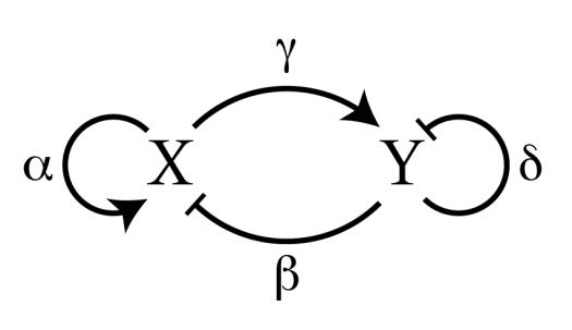 reactionDiagram-01